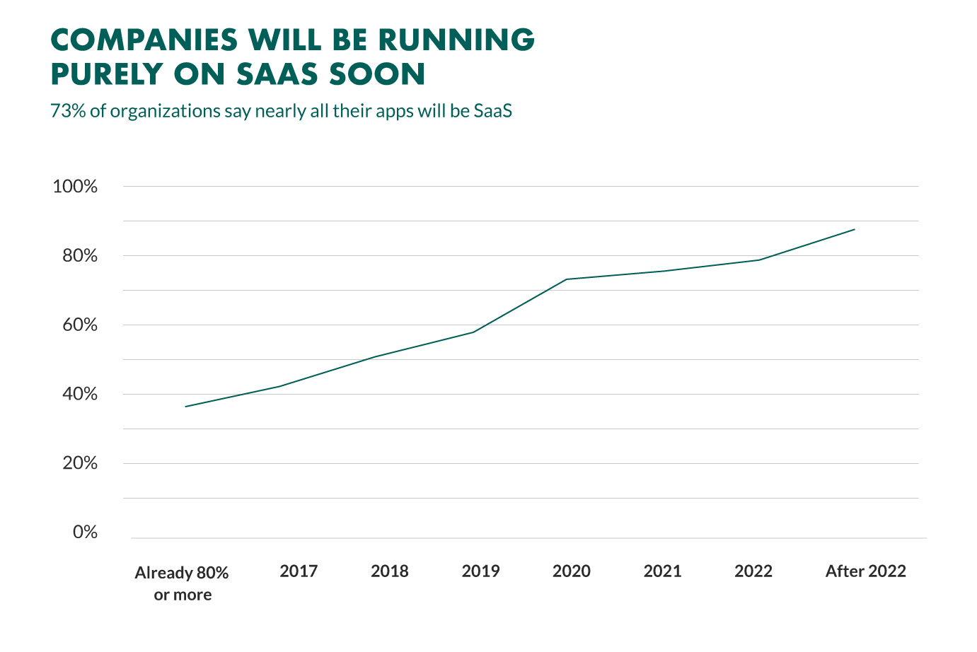saas-powered-companies-by-2020.png