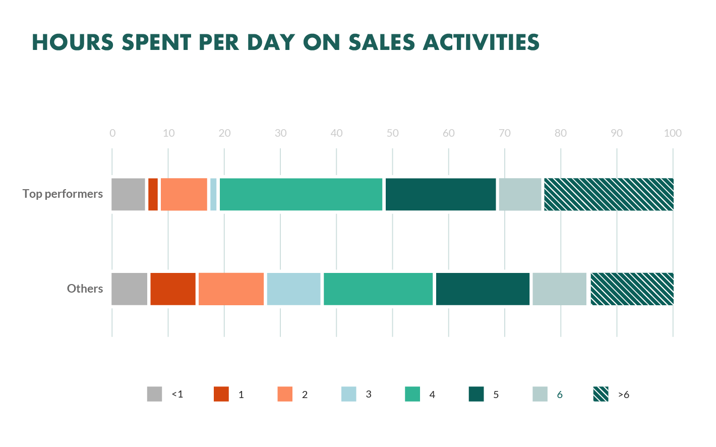 sales-activities-per-day.png
