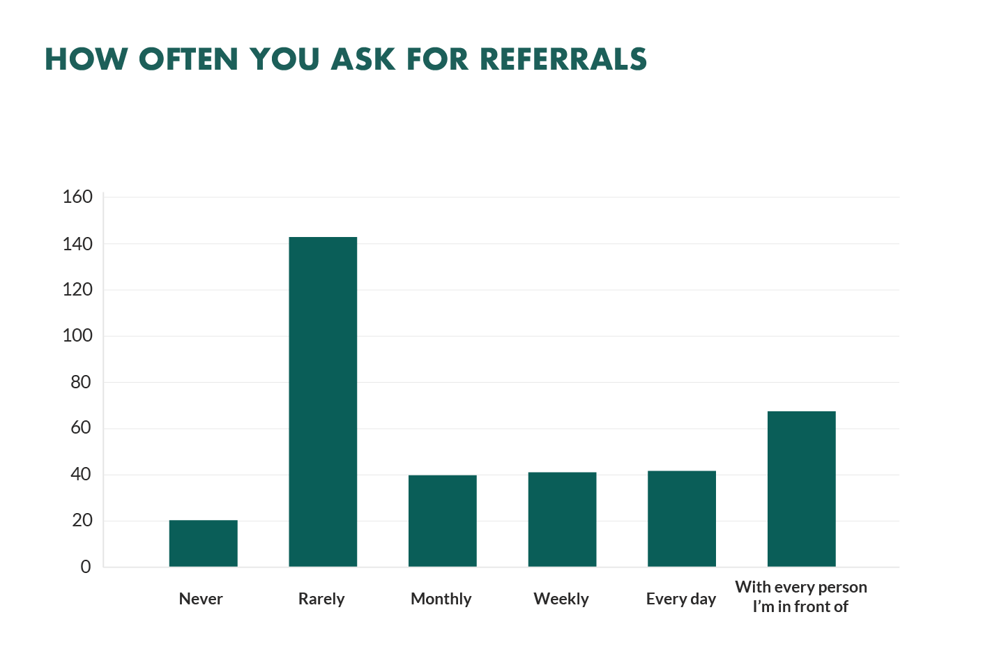 sales-referrals.png