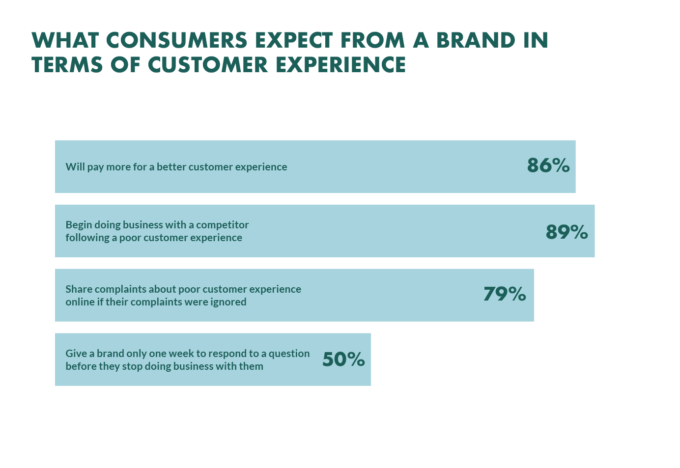 what-consumers-expect-from-customer-experience.png